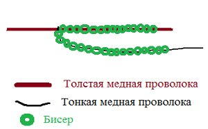 Бисероплетение. Схемы. Цветы. Фиалки. Бисеро-плетение. Бисер. Инструкции. Плести, сплести