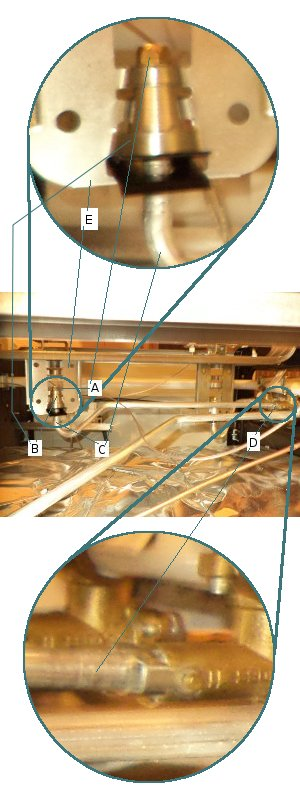 Ремонт газовых плит духовой шкаф дверца