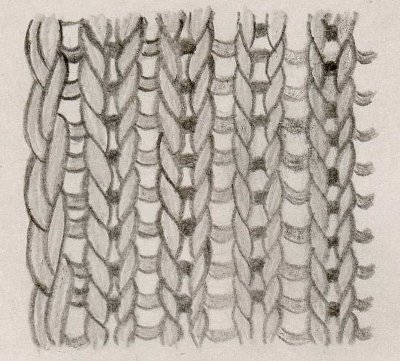 Вязание - самоучитель. Крайние, краевые петли. Ровный край