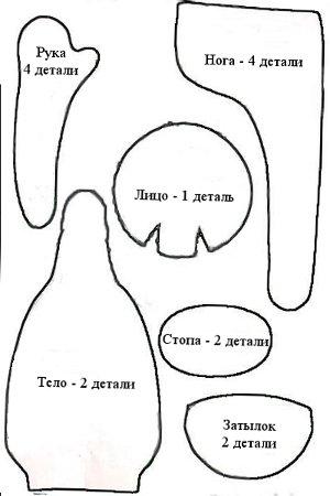Схема выкройки куклы тильды девочки фото 24